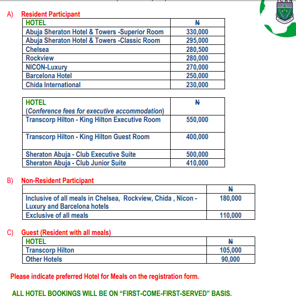 ican 2017 conference registration fees
